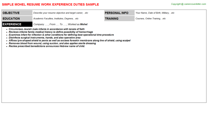 Mohel Resume Sample Template