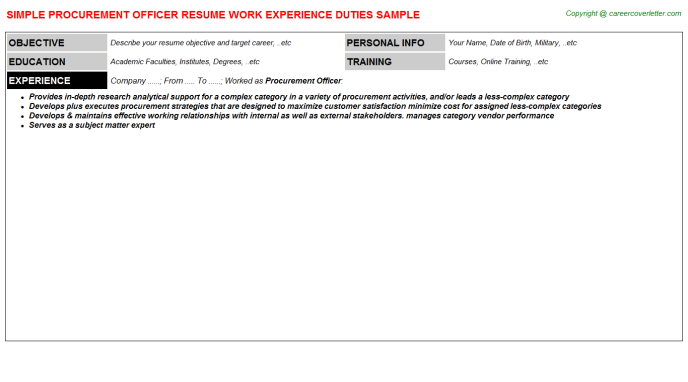 Procurement Officer Resume Template