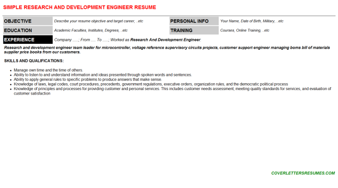 Research And Development Engineer CV Cover Letter & Resume Template ...