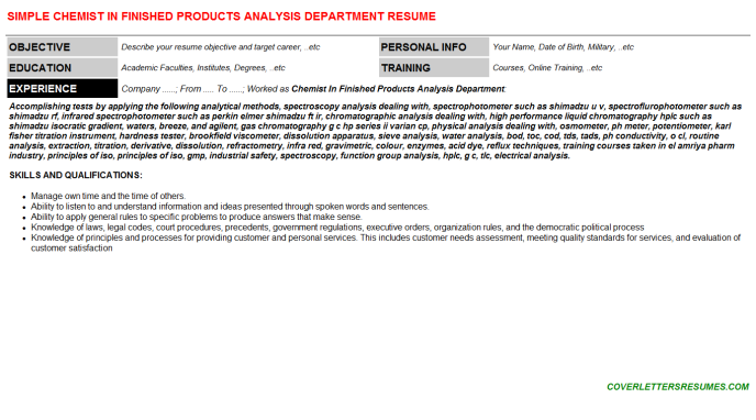 Chemist In Finished Products Analysis Department Resume Template (#18724)