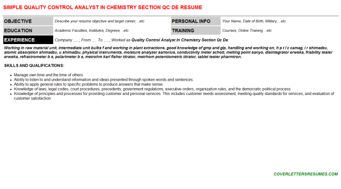 Quality Control Analyst In Chemistry Section Qc De CV Cover ...