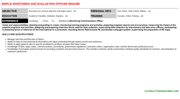 Monitoring And Evaluation Officer CV Cover Letter & Resume Template ...