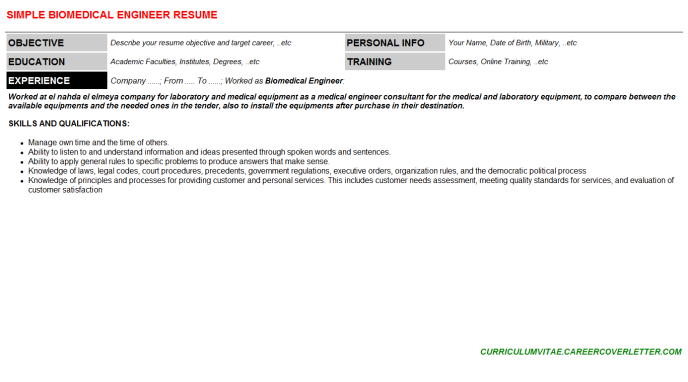 Cover Letter For Biomedical Engineer from files.jobdescriptionsandduties.com