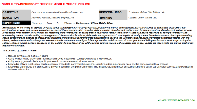 Tradesupport Officer Middle Office Job Letter & Resume Template